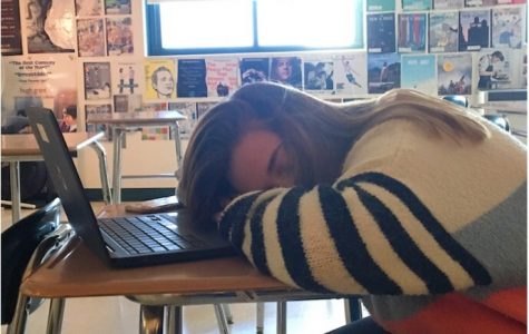 Ten Worst Habits of Highly Stressed Out Students